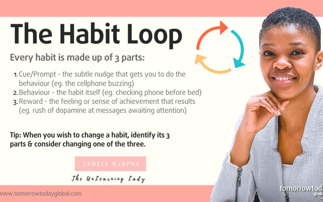 The Habit Loop – Your Key To Change